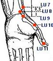 BAP-on-wrist